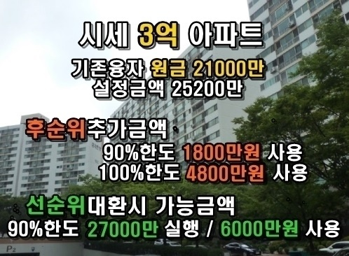 후순위아파트담보대출한도상품정리07218.jpg